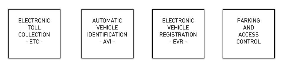 ứng dụng nhận dạng các phương tiện giao thông