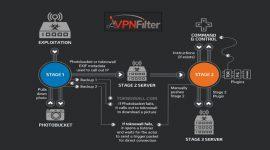 vpnfilter-malware