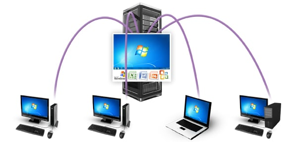 Giải pháp Citrix XenDesktop