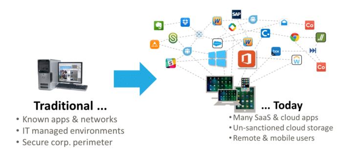 Giới thiệu về giải pháp Citrix XenApp