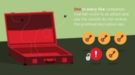 Điều gì sẽ xảy ra khi các nạn nhân trả tiền chuộc cho những kẻ tấn công Ransomware