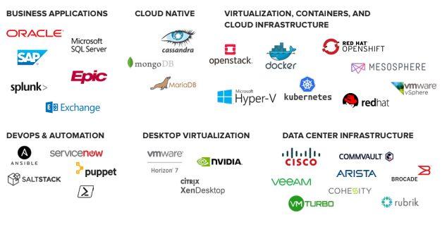 Siêu hợp nhất môi trường điện toán đám mây của bạn
