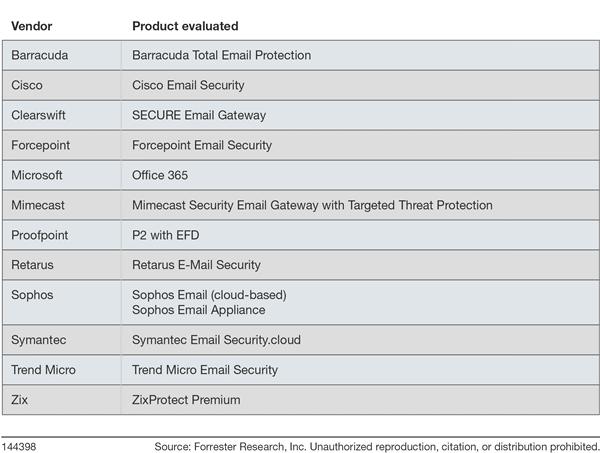 Nhà cung cấp và thông tin sản phẩm
