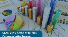 Các tổ chức đang ngày càng đầu tư nhiều hơn cho ICS Cyber Security