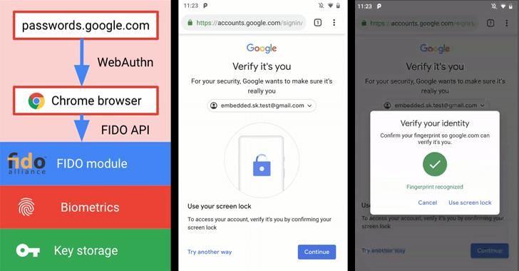 Người dùng Android có thể đăng nhập vào Google Services bằng vân tay