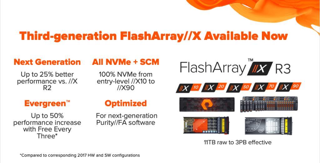 Pure Evergreen cung cấp FlashArray thế hệ tiếp theo cho khách hàng_2