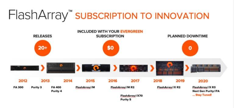 Pure Evergreen cung cấp FlashArray thế hệ tiếp theo cho khách hàng_3