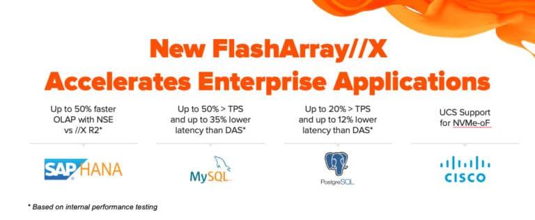 Pure Evergreen cung cấp FlashArray thế hệ tiếp theo cho khách hàng_5