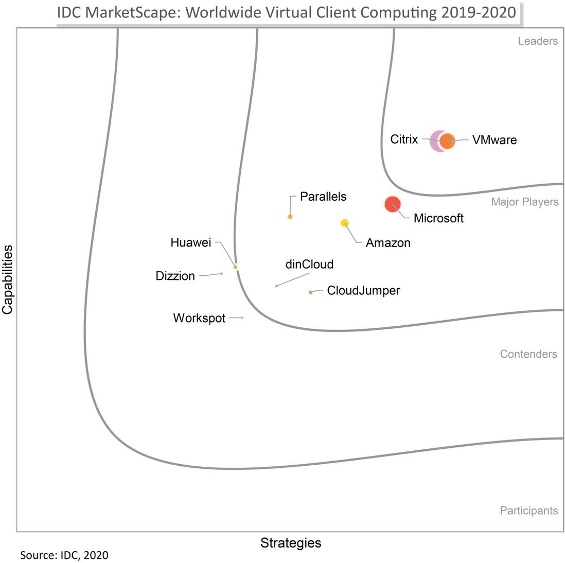 IDC-VCC-marketspace-1
