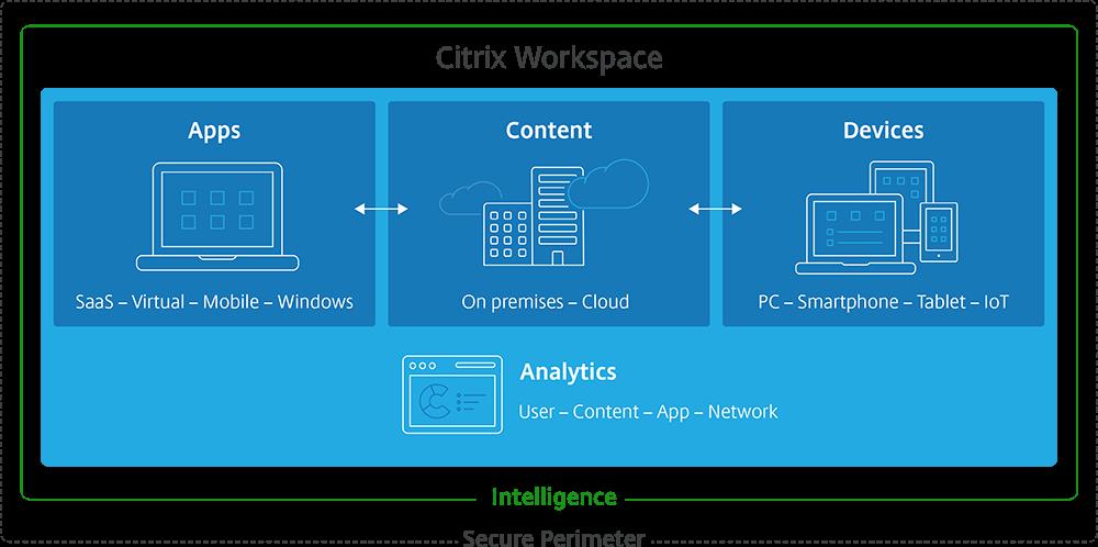 workspace-marketecture-diagram